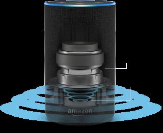 Amazon-echo-costruzione-320x262 Gli altoparlanti intelligenti di Amazon arrivano alla loro seconda generazione Amazon